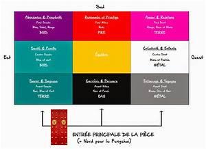 Comment Disposer Les Couleurs Dans Une Pièce : comment rendre votre appartement plus fengshui blog d co mydecolab ~ Preciouscoupons.com Idées de Décoration