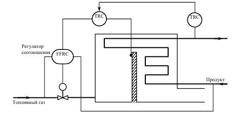 Автоматическое управление качеством сжигания топлива – ключ к энергосбережению и энергоэкологической безопасности предприятия