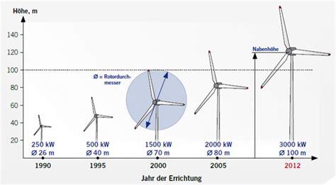 windgeschwindigkeit berechnen geschwindigkeit berechnen