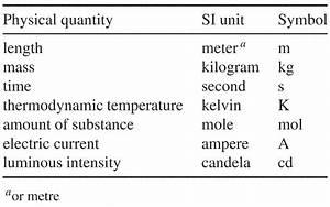 Devoe U0026 39 S  U0026quot Thermodynamics And Chemistry U0026quot