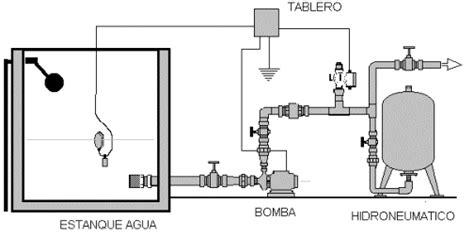 tanque para reserva de agua elevado con presion y bomba yoreparo