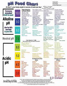 acidic foods ph - 28 images - health benefits alkalizing ...