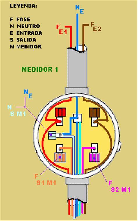 sistemas alarmas como colocar  medidor de luz