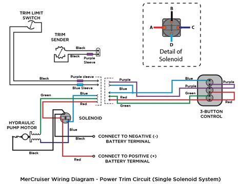Power Trim Wiring Diagram by Single Solenoid Trim Wiring Page 1 Iboats Boating