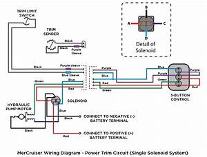 Single Solenoid Trim Pump Wiring  Page  1