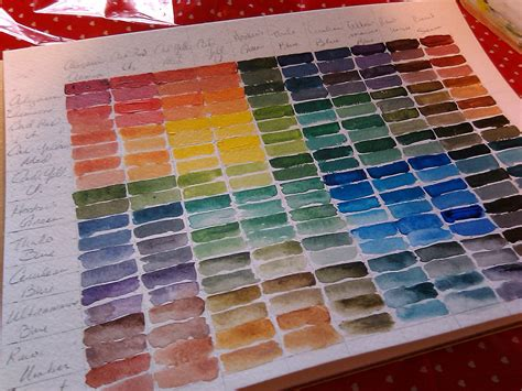 acrylic painting with color mixing chart tutorial
