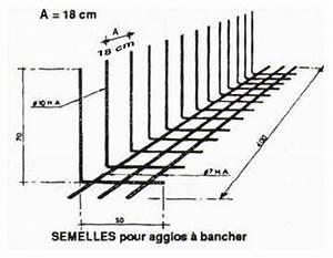 Prix Agglo De 20 : agglo a bancher ~ Dailycaller-alerts.com Idées de Décoration