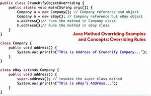 Java Method Overriding Examples And Concepts  Overriding