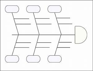 5 Fishbone Diagram Format - Sampletemplatess