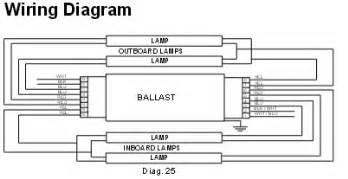 r 4s40 a tp ac advance magnetic ballast 4 x f40t12 s