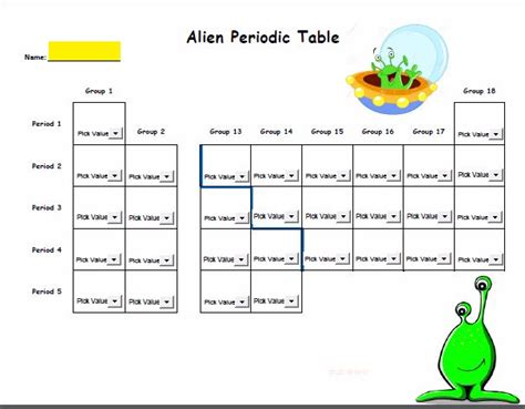 alien periodic table activity alien periodic table worksheet mmosguides