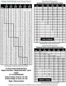Wall Insulation Thickness Chart Double Wall Spiral Pipe And Fittings Catalog Sheet Metal