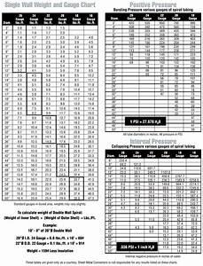 Hvac New  Smacna Hvac Duct Construction Standards