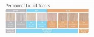 Wella Color Charm Toner Nn Hair Beauty