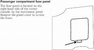 Solved  Fuse Box Diagram For 2006 Ford Escape