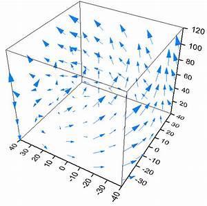 Matlab Function Statistics Peak Diagram