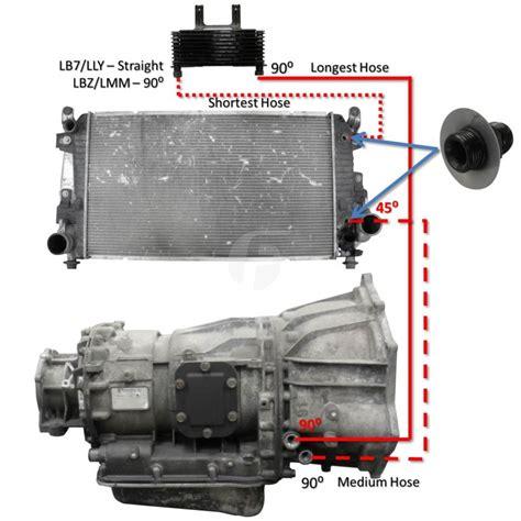 Fleece FPE-TL-LBZ-LMM Allison Transmission Cooler Lines