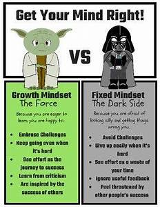 Get Your Mind Right Star Wars Classroom Growth Mindset