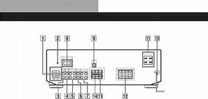 Page 21 Of Sony Stereo Receiver Str
