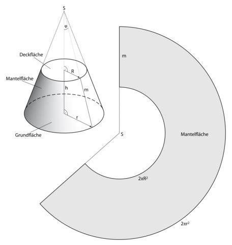 wie zeichne ich einen kegelstumpf richtig mathematik