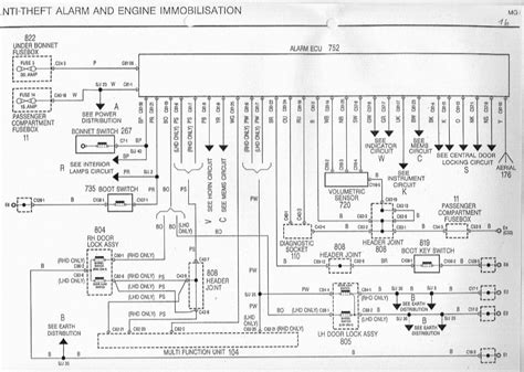 Renault Trafic Wiring Diagram Pdf Images Free Download