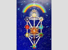 Universal Kabbalah 20162017 TO The Modern Mystery