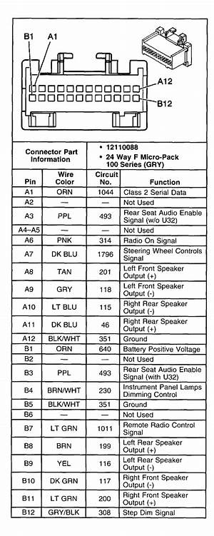 2003 Chevrolet Malibu Stereo Wiring Diagram 41421 Societafotograficanovarese It