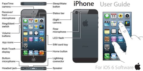 iphone manual iphone 5 manual user guide iphone ireland