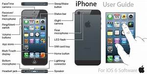 Iphone 5 Manual User Guide