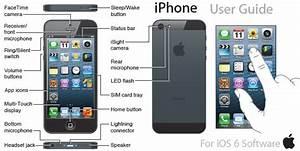 Iphone 5 Manual User Guide