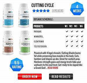 Best Cutting Steroids