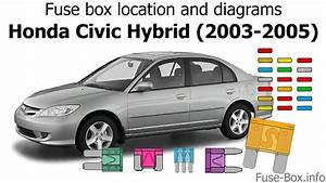 Fuse Box Location And Diagrams  Honda Civic Hybrid  2003