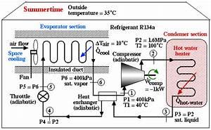 Hot Water Heater  U0026 Air Conditioner  2  7  10