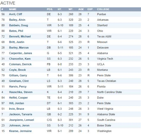 seattle seahawks complete  man roster