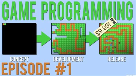 Java Game Programming 2d Tower Defense Tutorial Youtube