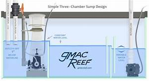 Reef Tank Sump Design