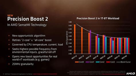 amd s ryzen mobile processors promise much improved gaming performance and battery