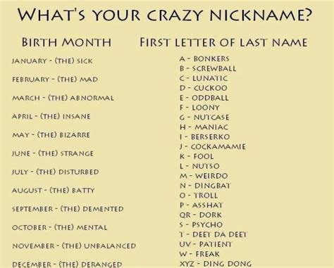 List Of Memes And Names - funny nicknames list www pixshark com images galleries with a bite