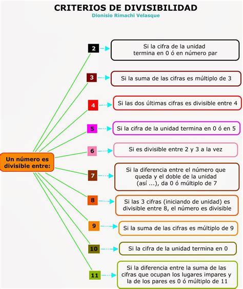 si鑒es de metodología lúdica en matemática teoría de divisibilidad