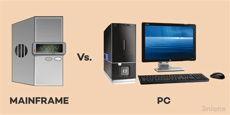 What Is A Mainframe Computer Easy Definition