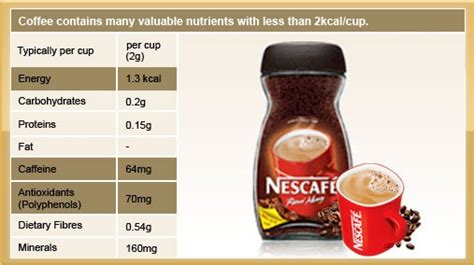 Yes, freshly brewed coffee can certainly go bad overnight. Nescafe Instant Coffee Nutrition Facts | Blog Dandk