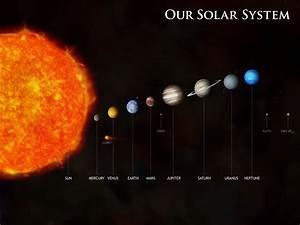 Vilken planet är hårdast?