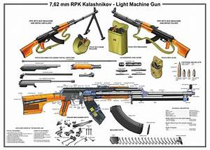Ak 47 Parts Diagram Pdf