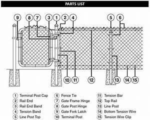 U201chow To Install Chain Link Fence U201d U7684 U56fe U7247 U641c U7d22 U7ed3 U679c