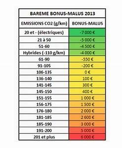 Bonus Malus Tableau : le bonus malus auto 2013 ~ Maxctalentgroup.com Avis de Voitures