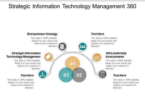 strategic information technology management  leadership