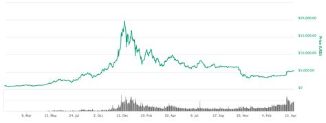 Hi, this is my first post here on reddit. Japan's Second-Richest Man Bet Massively on Bitcoin. He ...
