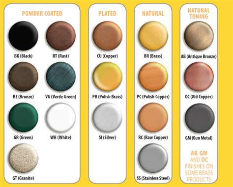 color of brass corona lighting inc the color guide