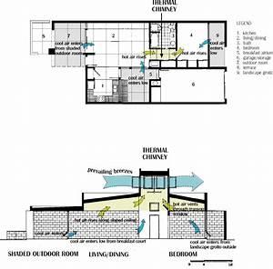 Studio E Architects  U203a Indian Wells Villas