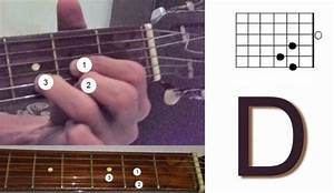 Complete Guitar Chord Chart For Android